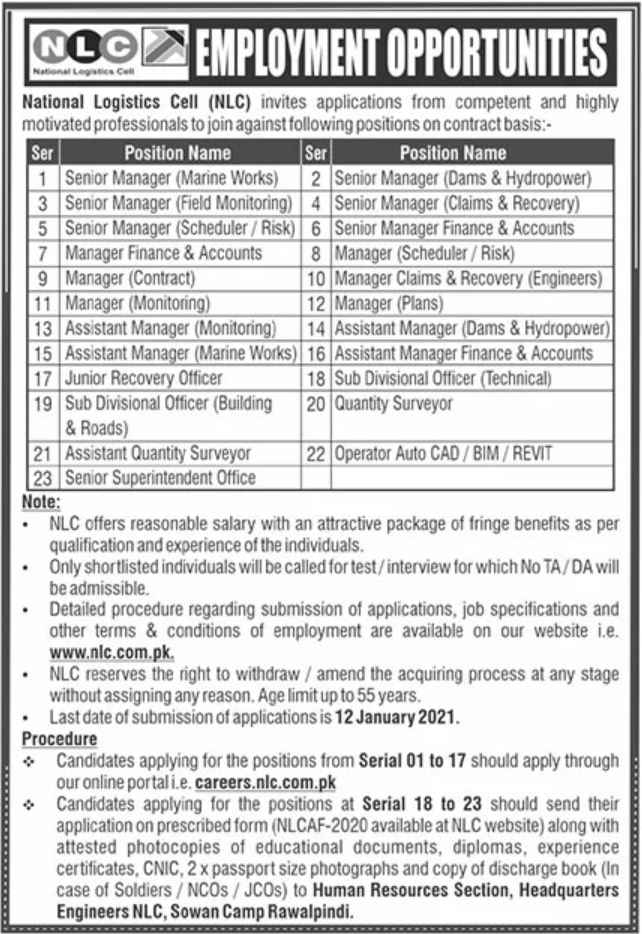 National Logistics Cell NLC Jobs 2021 for Manager Monitoring, Manager Dams, Assistant Manager, Assistant Manager Monitoring, Assistant Manager Accounts, Recovery Officer and more