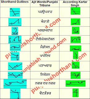 14-may-2021-ajit-tribune-shorthand-outlines