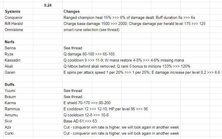 9.24版本改动预览:峡谷先锋加强,新符文全能之石改动