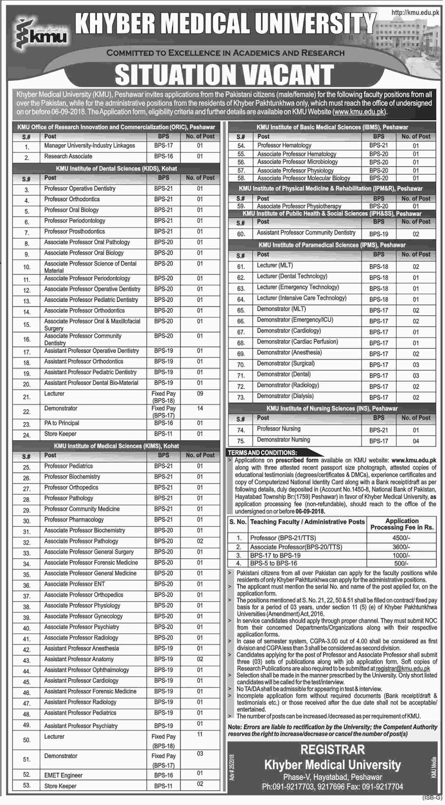 Latest 2018 jobs in Khyber Medical University (130+ Vacancies)