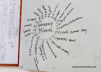 Mind mapping tentang Generasi Langgas