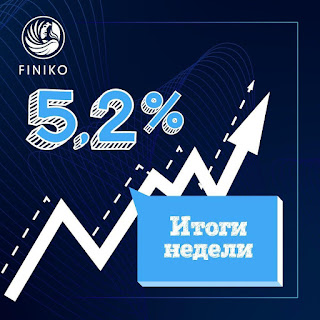 Итоги недели для инвесторов Финико/Finiko