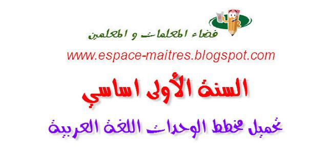 06 10 2016%2B17 55 51 - تحميل مخطط الوحدات اللغة العربية للسنة الاولى جديد