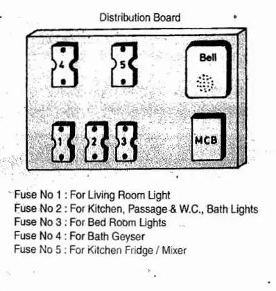 detail fuse electric box