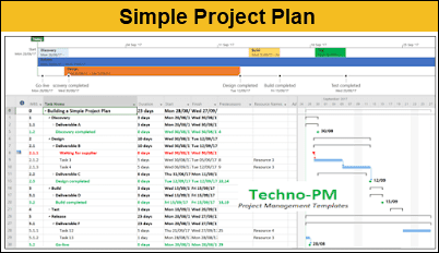 Simple Project Plan template, free simple project plan template, project plan template free