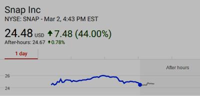 NYSE: SNAP