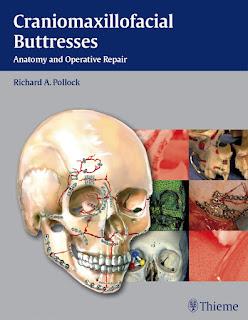 Craniomaxillofacial Buttresses Anatomy and Operative Repair