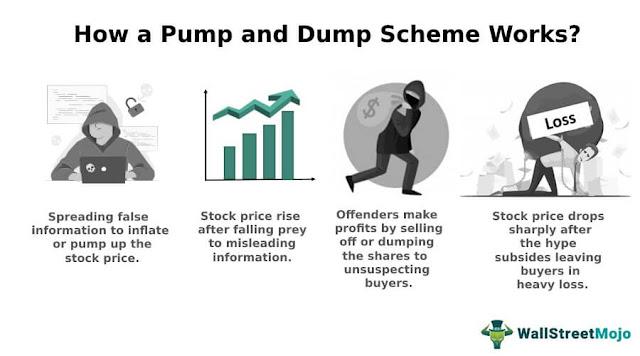 Pump and Dump Schemes
