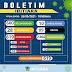 IBITIARA-BA: BOLETIM E NOTA INFORMATIVA SOBRE O CORONAVÍRUS ( 26/05/2021)