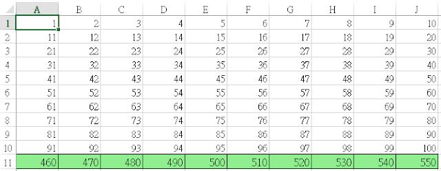 10X10矩陣統計與列表