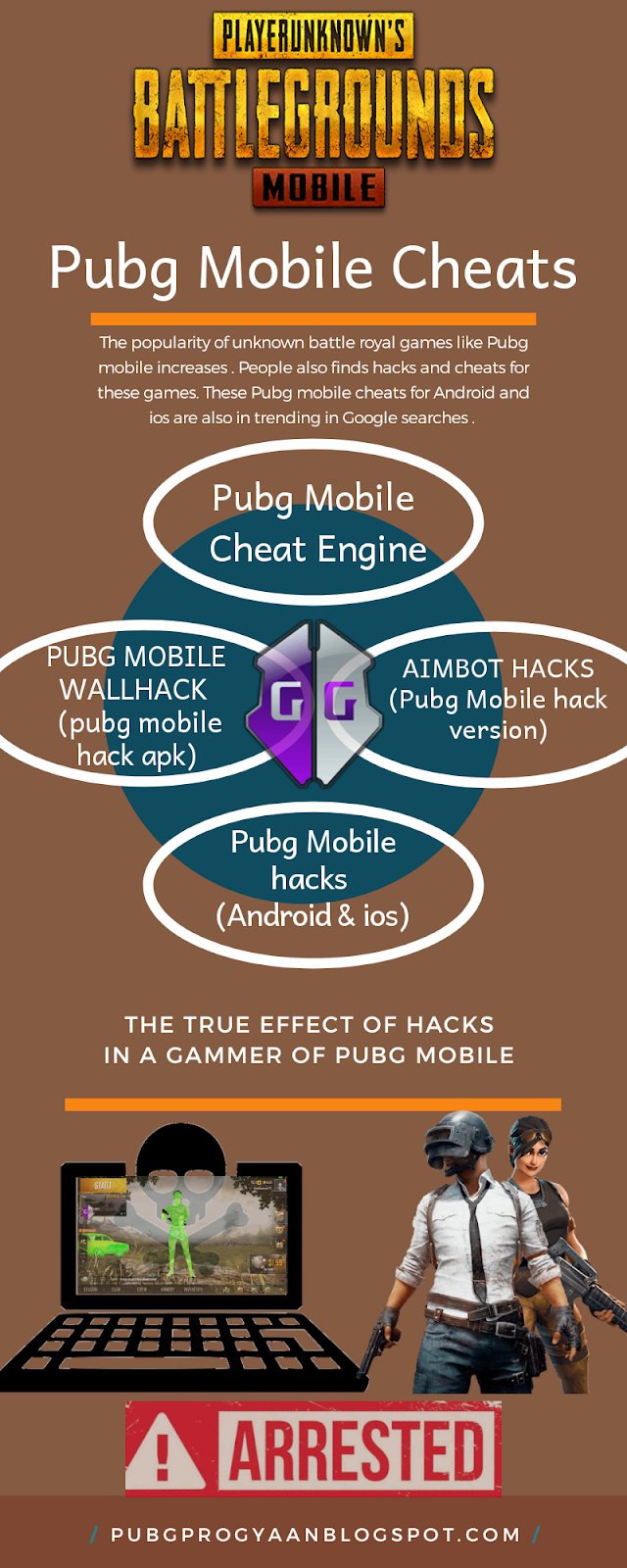 Pubg mobile cheats [Secret Reveal]