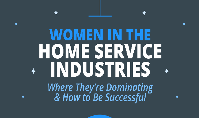 Women in the Home Services Industries #infographic
