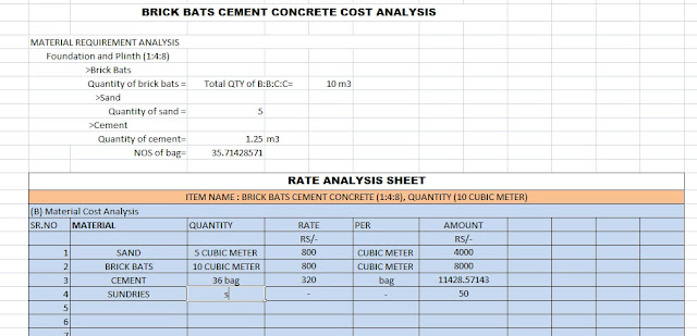 brick bats cost analysis excel sheet
