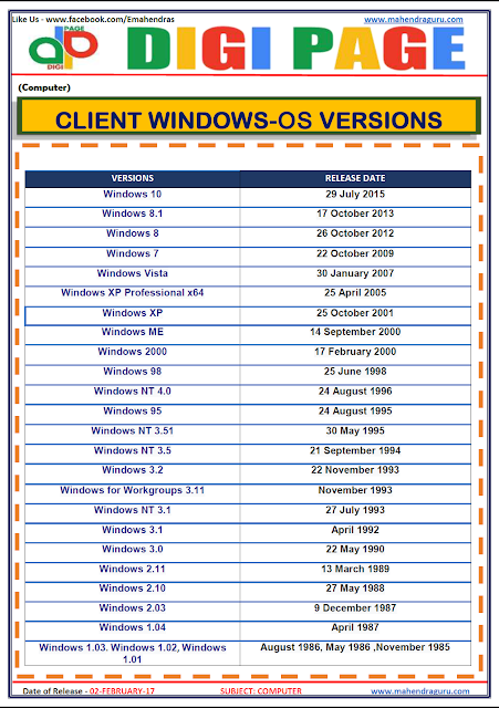 DP   CLIENT WINDOWS    02 - FEB - 17