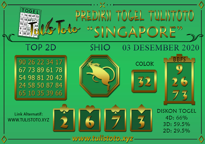 Prediksi Togel SINGAPORE TULISTOTO 03 NOVEMBER 2020