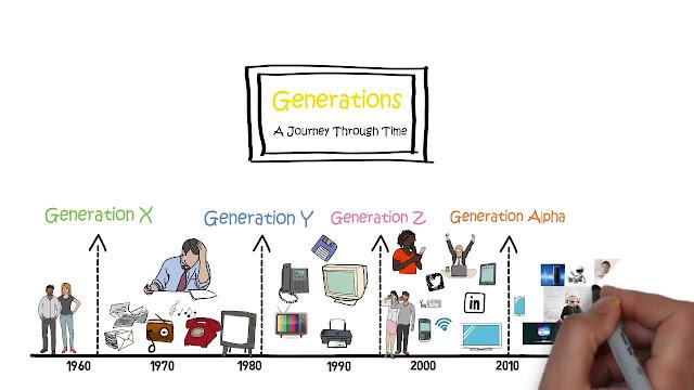 Menjembatani Jurang Antara Generasi Digital Native dengan Imigran Digital