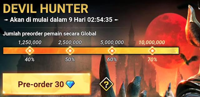 Cara Mendapatkan Diskon 70% Bundle Devil Hunter Free Fire