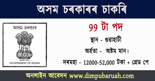 Govt Jobs in Guwahati Assam 2021