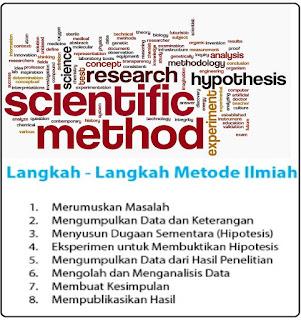 langkah - langkah metode ilmiah