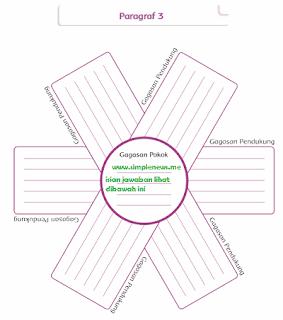 gagasan pokok dan pendukungnya Paragraf 3 Fahombo Batu www.simplenews.me