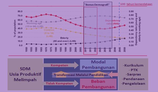 Contoh Prota Promes RPP Silabus SKL SK KD Fiqih MA Kelas XII