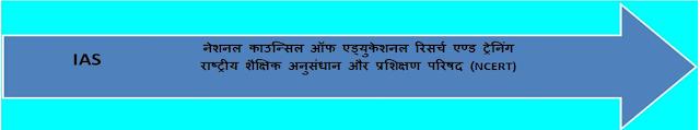 ncert-book-in-hindi-pdf-download