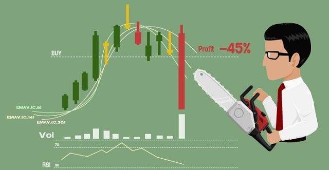 stop loss trading cut investment losses