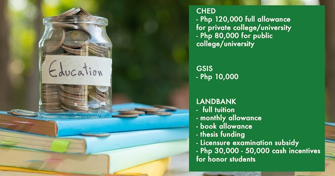 Are you an incoming college student and in need of a financial assistance?  Be one of the lucky scholars