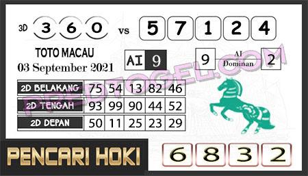 Prediksi Pencari Hoki Group Macau Jumat 03-09-2021