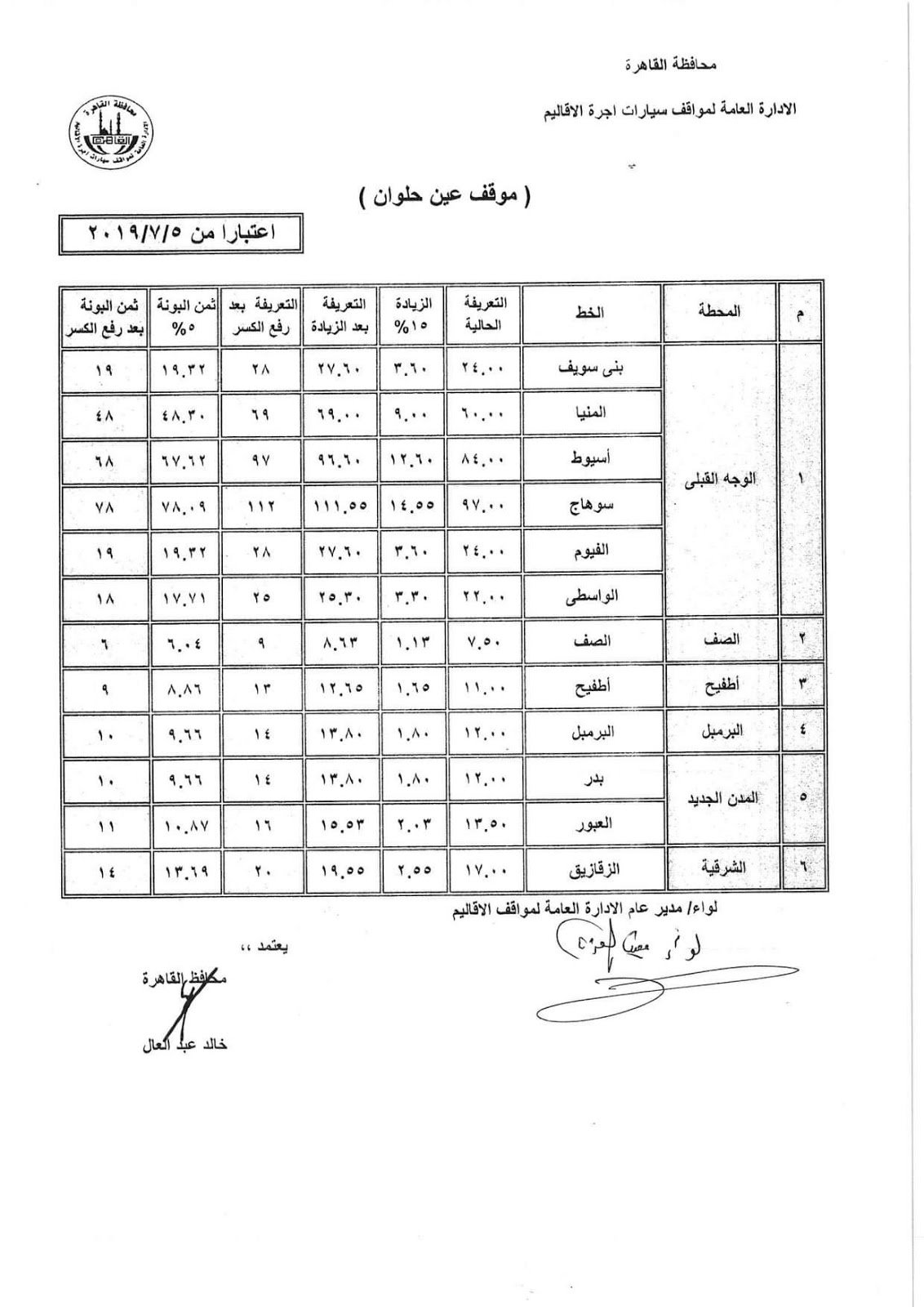 ننشر التعريفه الجديده للمواصلات داخل وبين المدن المصرية بعد زياده اسعار الوقود بجميع المحافظات FB_IMG_1562336588661