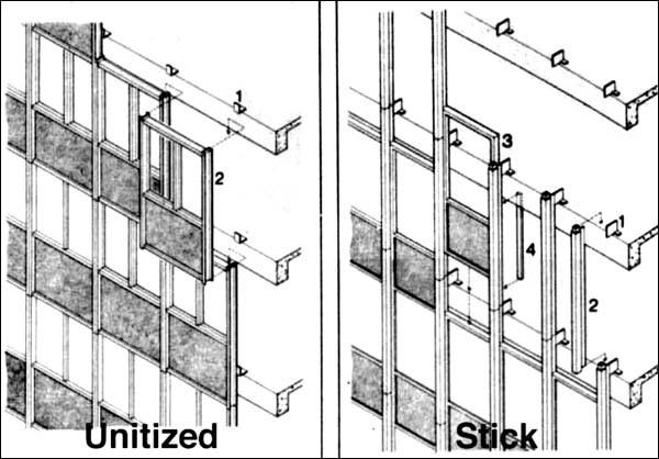 Curtain Wall Construction Courses Curtain Menzilperde Net