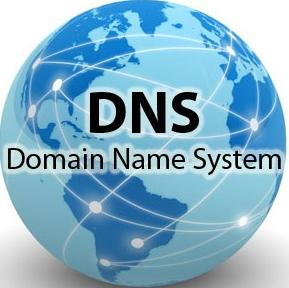 Pengertian DNS SERVER, Cara Kerja Dan Jenis-Jenis Name Server