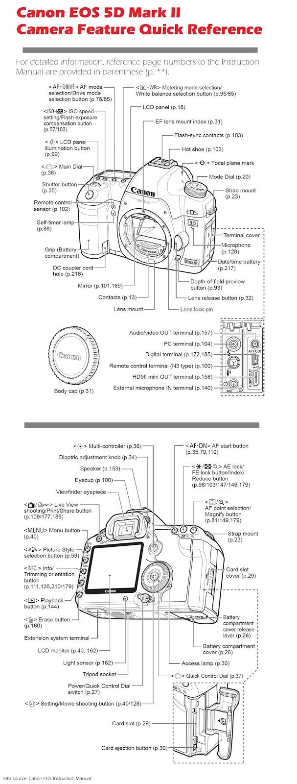 Yamaha Kodiak Atv Wiring Diagrams Hecho Yamaha Kodiak 450 Carburetor