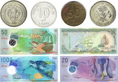 Countries and Currency Maldiviaan rufiyaa