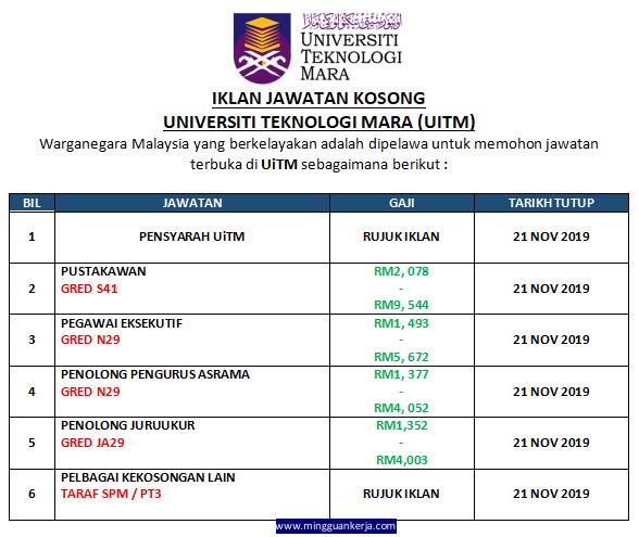 Kemaskini: Permohonan Jawatan Kosong Pentadbiran dan Akademik di Universiti Teknologi MARA (UiTM) Cawangan Perak sebelum 21 Nov 2019