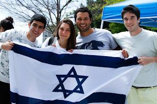 Israel Education System