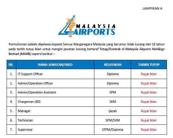 jawatan kosong malaysia airports holdings berhad november 2019