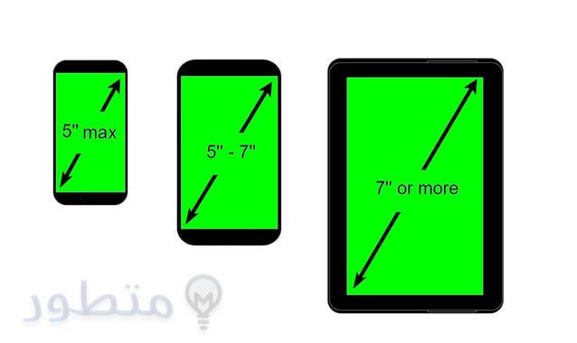ما هي نسبه ابعاد الشاشة aspect ratio
