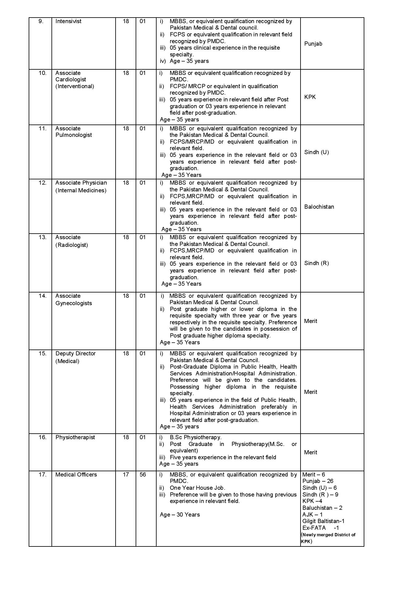 CDA jobs - Capital Development Authority (CDA) Jobs 2021