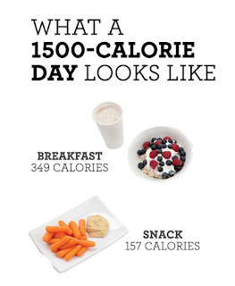 1500 calorie diet meal plan