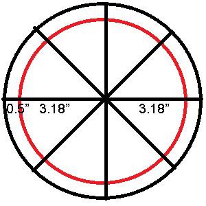 pola lingkaran topi pancing