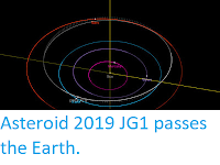 http://sciencythoughts.blogspot.com/2019/05/asteroid-2019-jg1-passes-earth.html