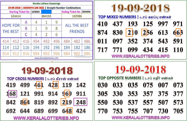 Kerala lottery abc guessing Akshaya AK-362  on19.09.2018 by keralalotteries.info