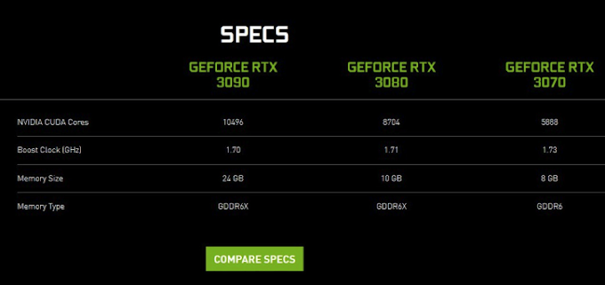 Les GPU GeForce RTX 3070, 3080 et 3090 !
