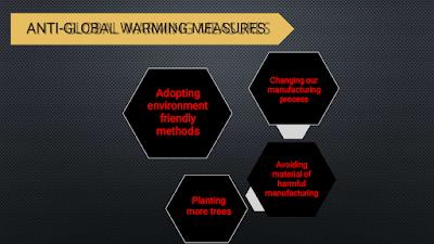 Anti global warming measures , Solar Roadways