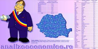Topul primăriilor reședință de județ după veniturile din 2019.