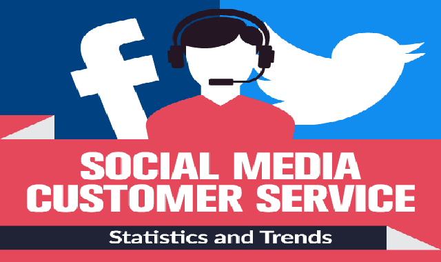 Social Media Customer Service  Statistics and Trends #infographic