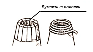 Поделки из шпагата
