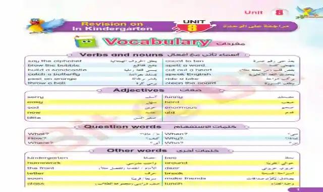مراجعة منهج شهر ابريل فى اللغة الانجليزية للصف السادس الابتدائى الترم الثانى 2021 من كتاب بت باي بت