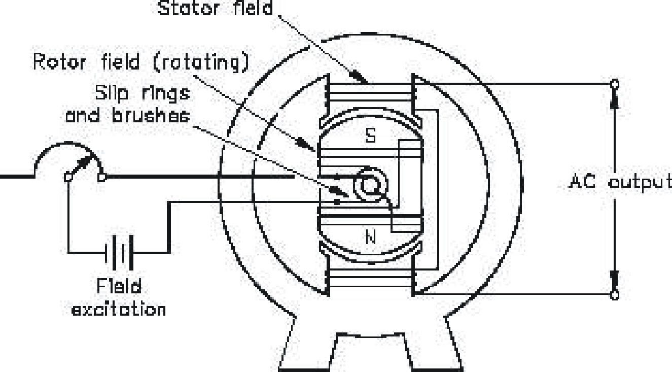 Allis Chalmers Wd Ignition Wiring. Parts. Wiring Diagram